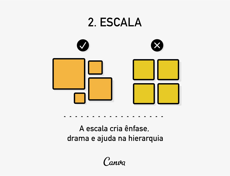bdd89df3f93 Escala é uma parte importante do design. Definindo de maneira bem simples