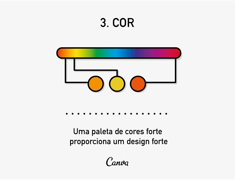 538249d0db1 20 Princípios e Elementos do Design  Guia Ilustrado - Canva ...